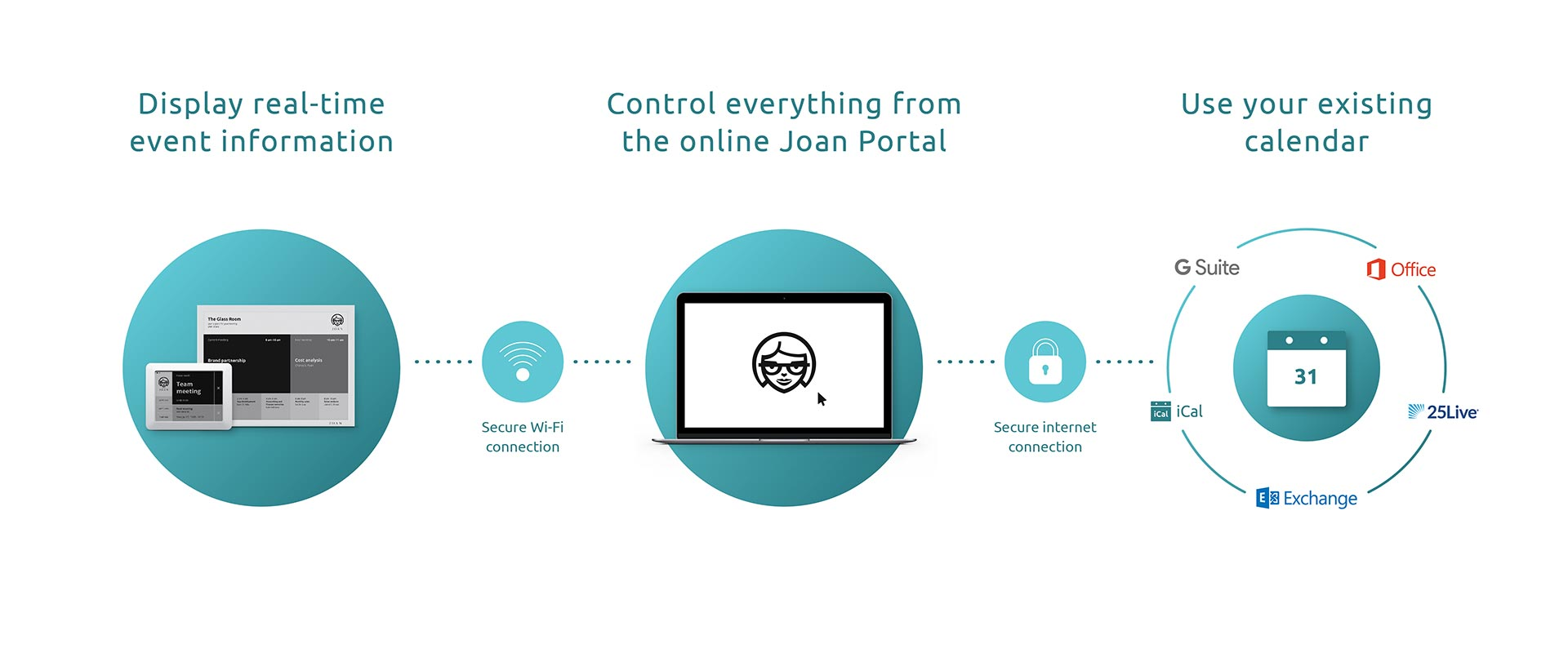 Meeting room booking and scheduling system   Joan