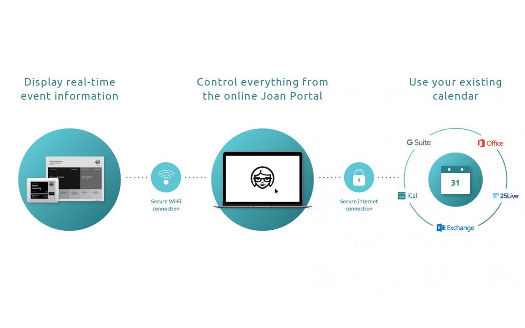 Security of Joan servers: minimum data, maximum safety